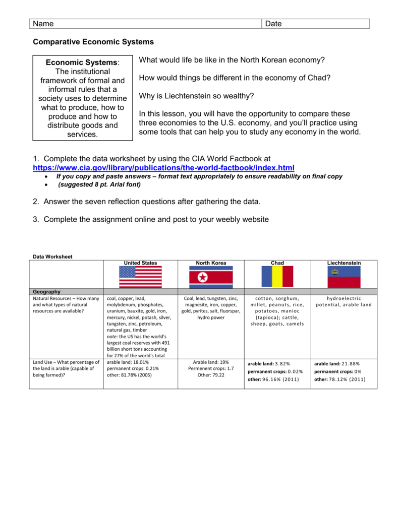 Comparative Systems Worksheet Or Economic Systems Worksheet