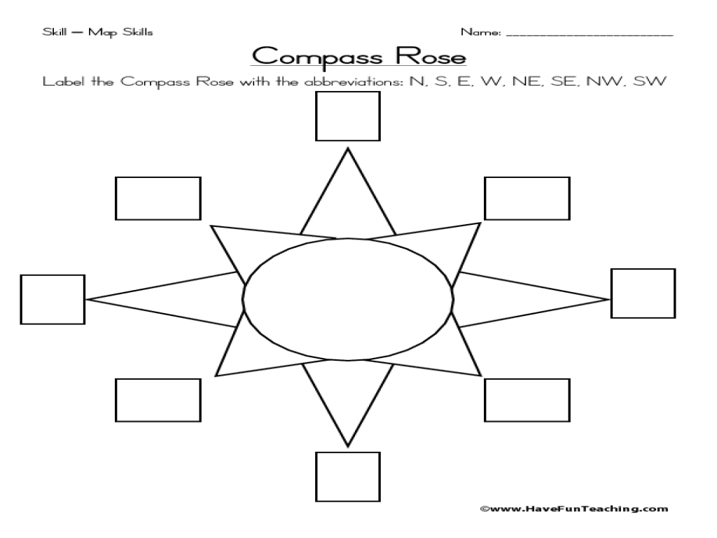 Compass Rose Pictures For Kids Group With 87 Items With Compass Worksheets For Kids