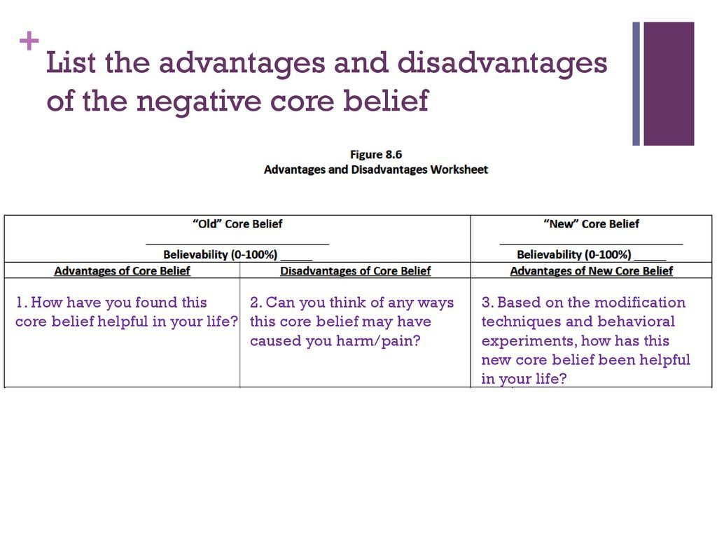 Core Beliefs Identifying  Modifying  Ppt Download As Well As Core Belief Worksheet Beck