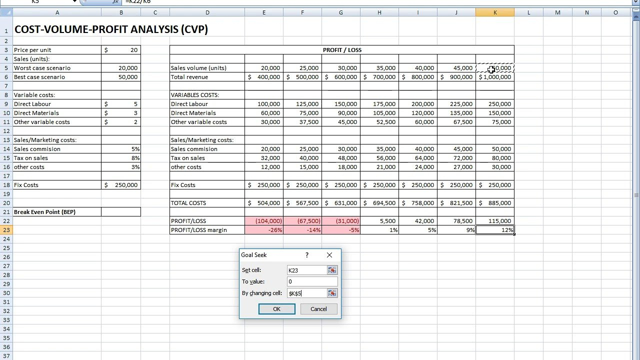 Cost Volume Profit Analysis In Excel (Easy) - Youtube Throughout Price Volume Mix Analysis Excel Spreadsheet