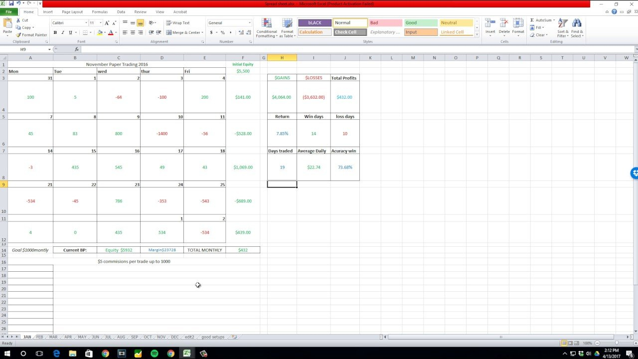 Daytrading Spread Sheet In Excel, Track Your Profits And Losses ... With Day Trading Excel Spreadsheet