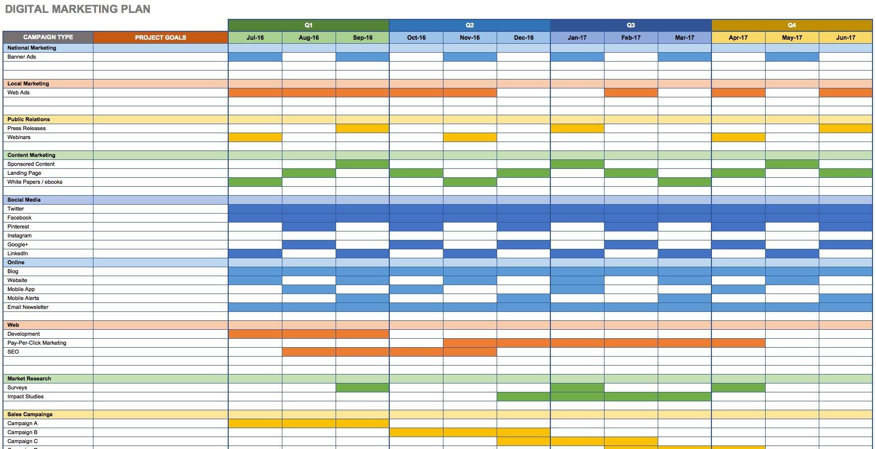 Digital Marketing Plan In Excel | Merketing | Marketing Plan ... With Marketing Spreadsheet Template