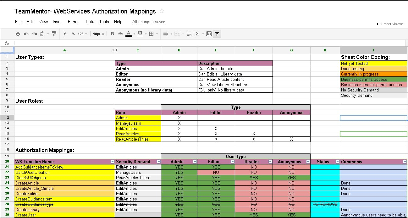 Dinis Cruz Blog: Creating A Spreadsheet With Webservice's ... Also Data Mapping Spreadsheet Template