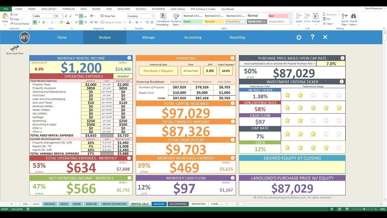 Download Home Renovation Budget Spreadsheet Template Free Trial ... Throughout Renovation Spreadsheet Template