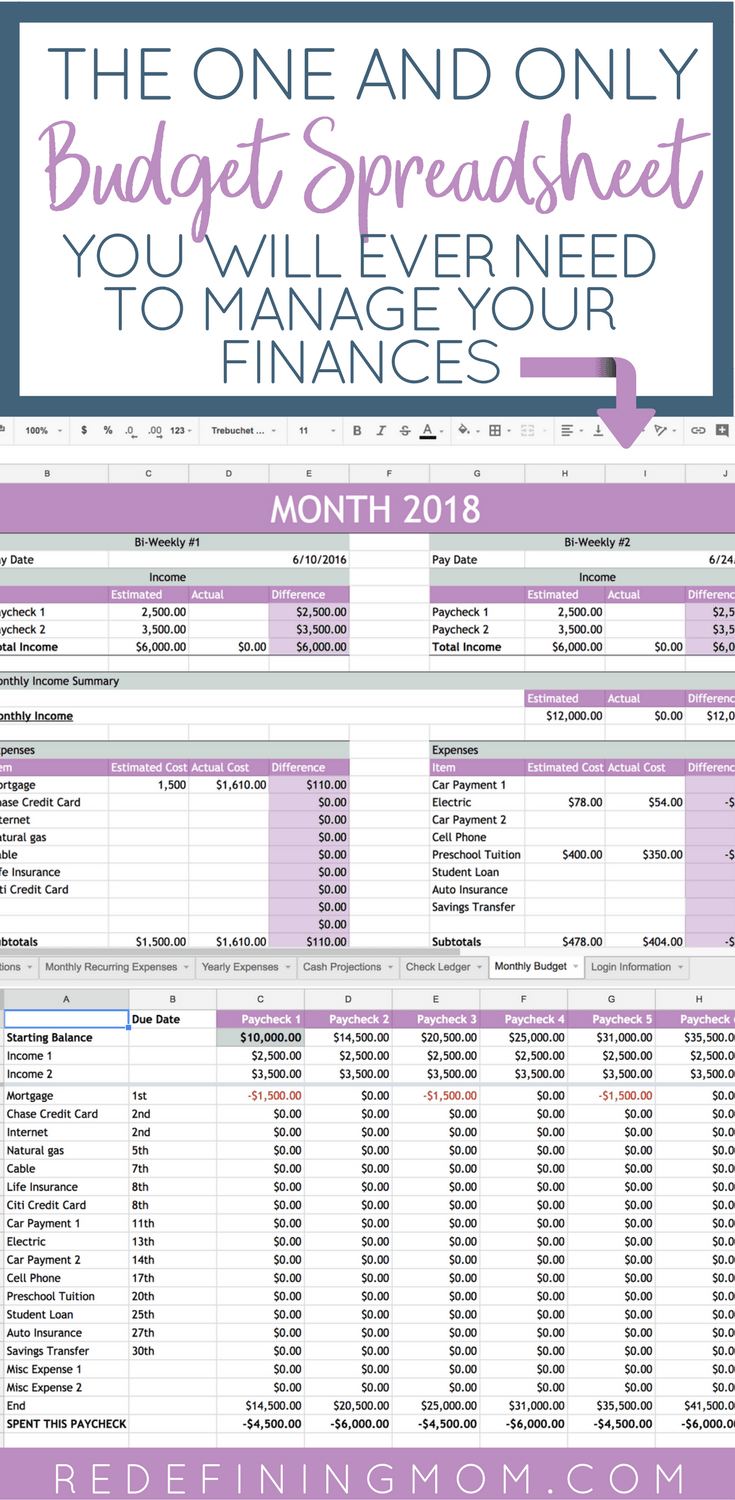 Easy Family Budget Spreadsheet As Well As Family Budget Spreadsheet