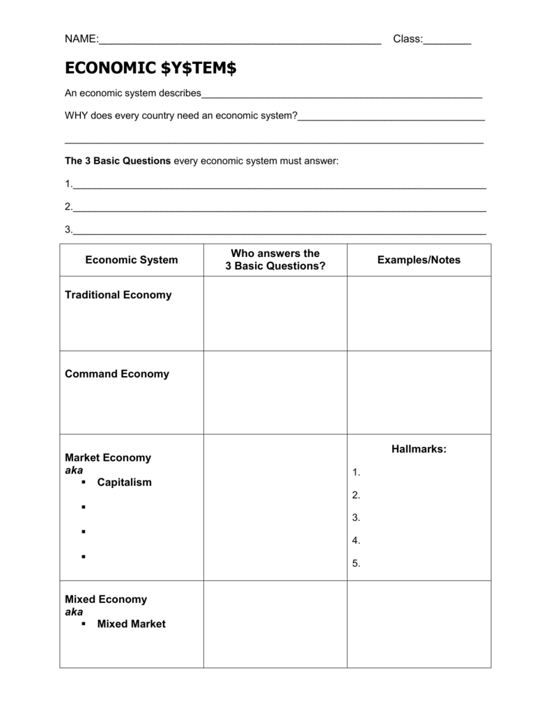 Economic Systems Worksheet 20152016 Along With Economic Systems Worksheet