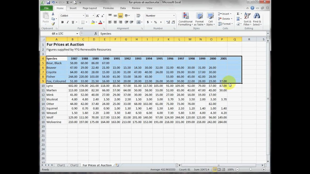 Excel 2010: Spreadsheet Charting Exercise Solution   Youtube Along With Excel Spreadsheet Exercises