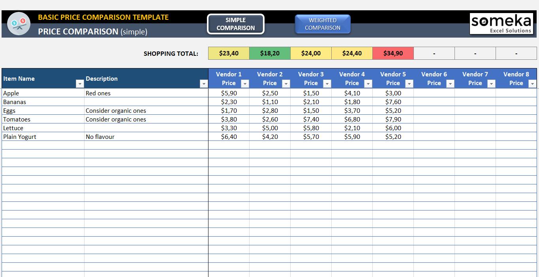Excel Price Comparison Template | Free Cost Comparison Template With Cost Spreadsheet Template