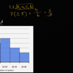Experimental Probability Video  Khan Academy Together With Theoretical And Experimental Probability Worksheet Answers