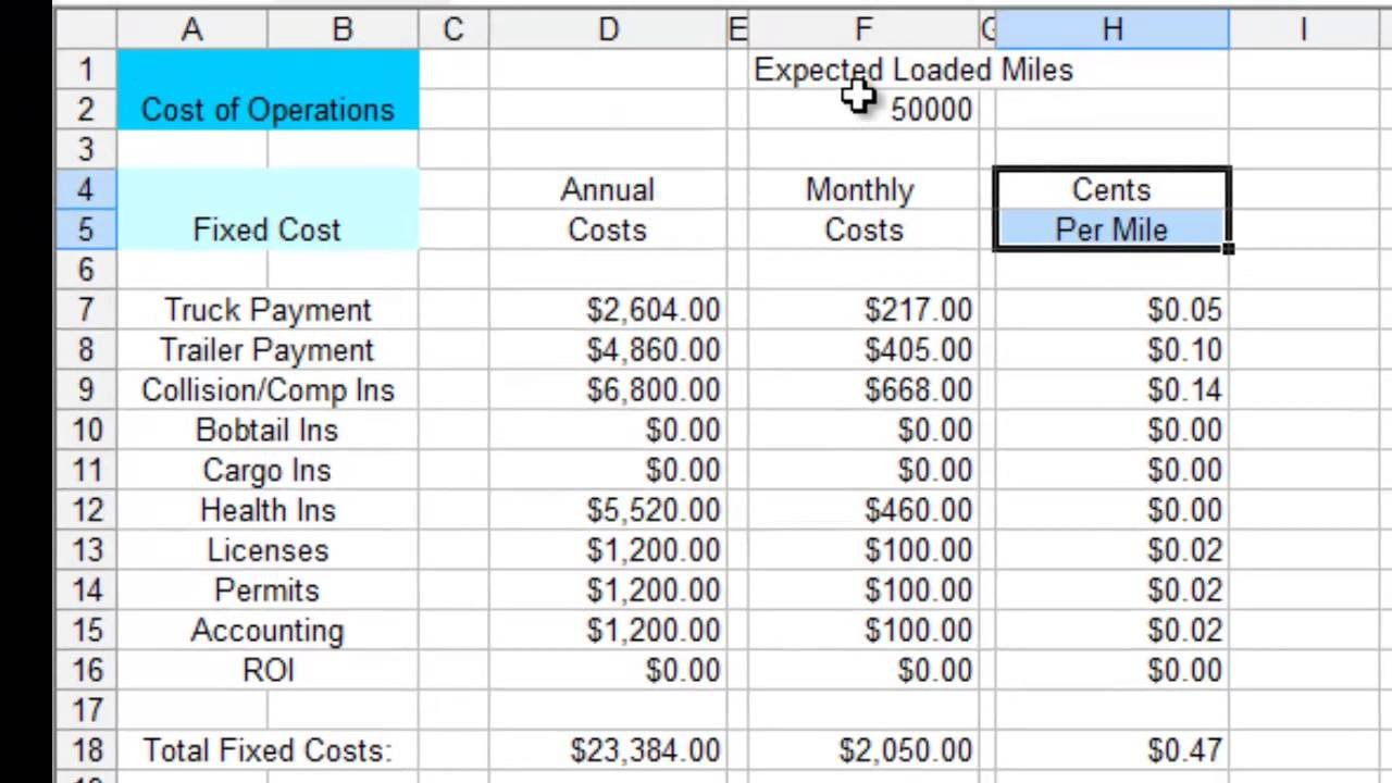 Figure Cost Per Mile - Youtube Inside Ooida Cost Per Mile Spreadsheet