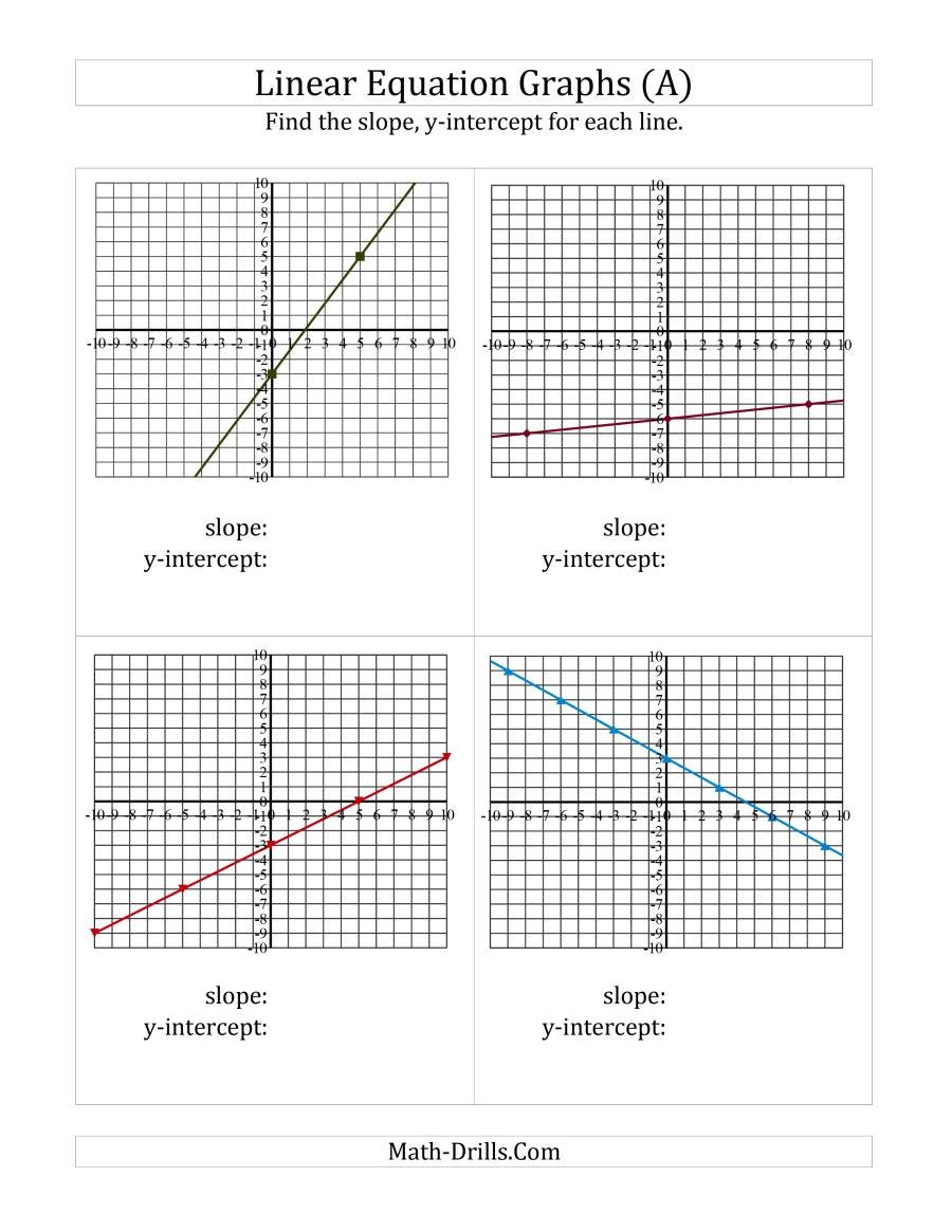Finding Slope And Yintercept From A Linear Equation Graph A Along With Finding X And Y Intercepts Worksheet