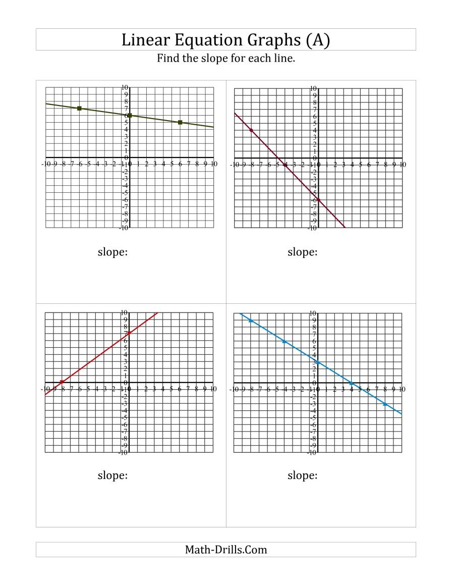 Finding Slope From A Linear Equation Graph A Along With Sketch The Graph Of Each Line Worksheet Answers
