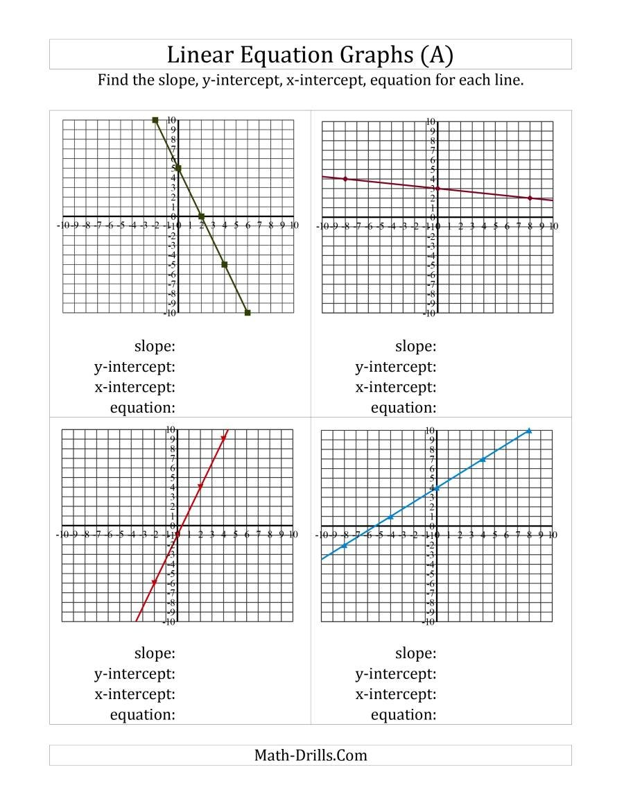 Finding Slope Intercepts And Equation From A Linear Equation Graph A Regarding Slope And Y Intercept Worksheets With Answer Key