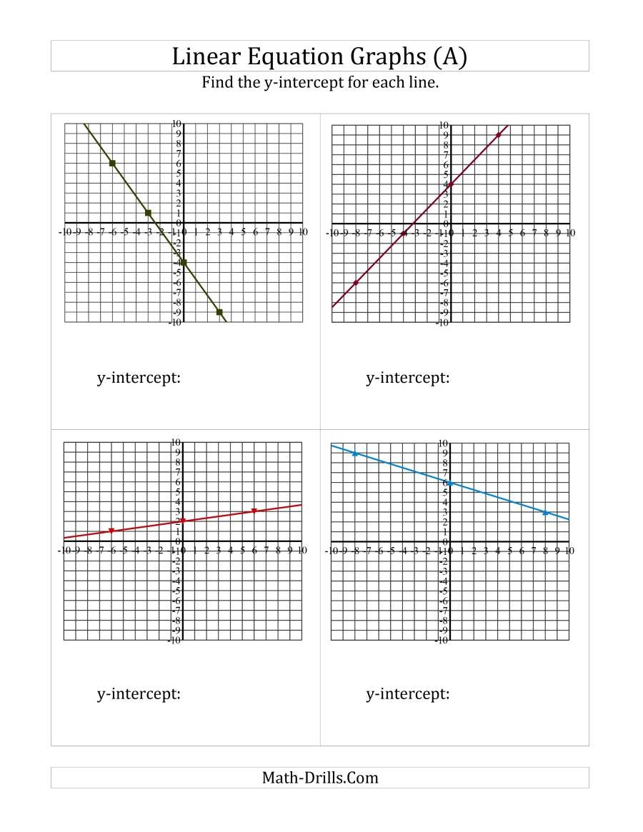 Finding Yintercept From A Linear Equation Graph A Throughout Slope And Y Intercept Worksheets With Answer Key