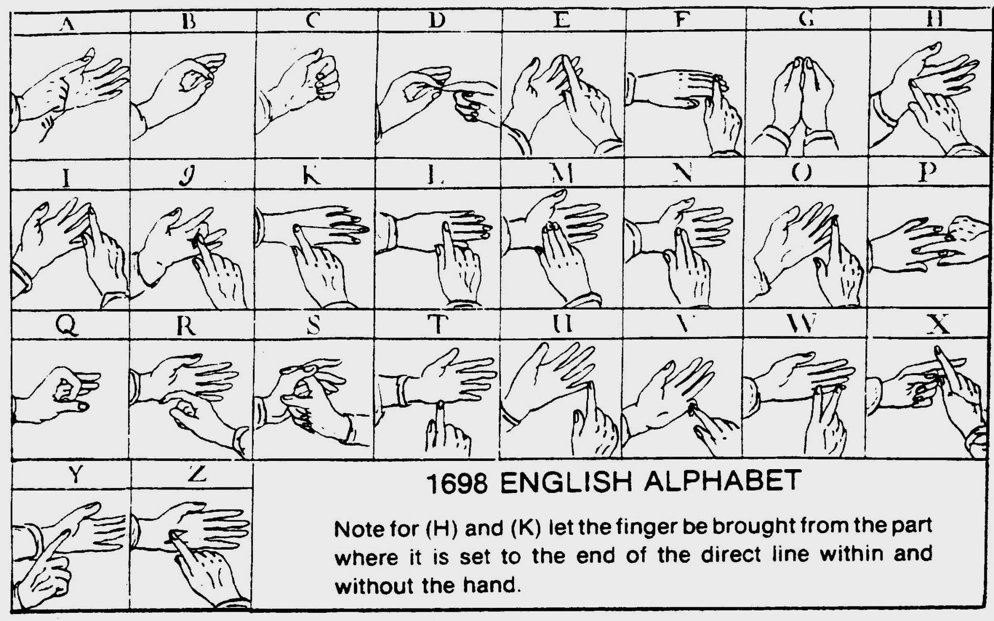 Fingerspelling Practice Worksheets  Briefencounters Intended For Fingerspelling Practice Worksheets