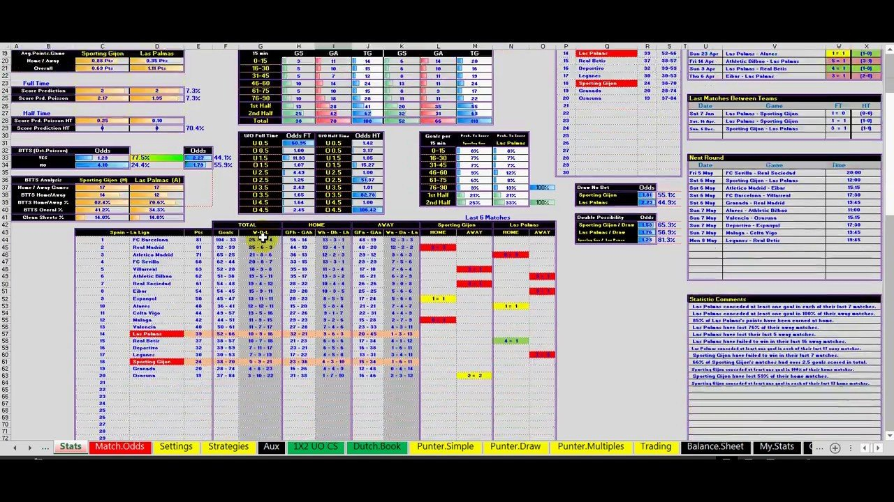 Football Stats   (Excel)   Introduction (1 Of 3)   Youtube Within Football Statistics Excel Spreadsheet