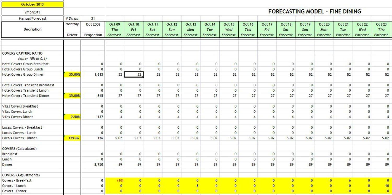 Forecasting – Datavision For Hotel Forecasting Spreadsheet