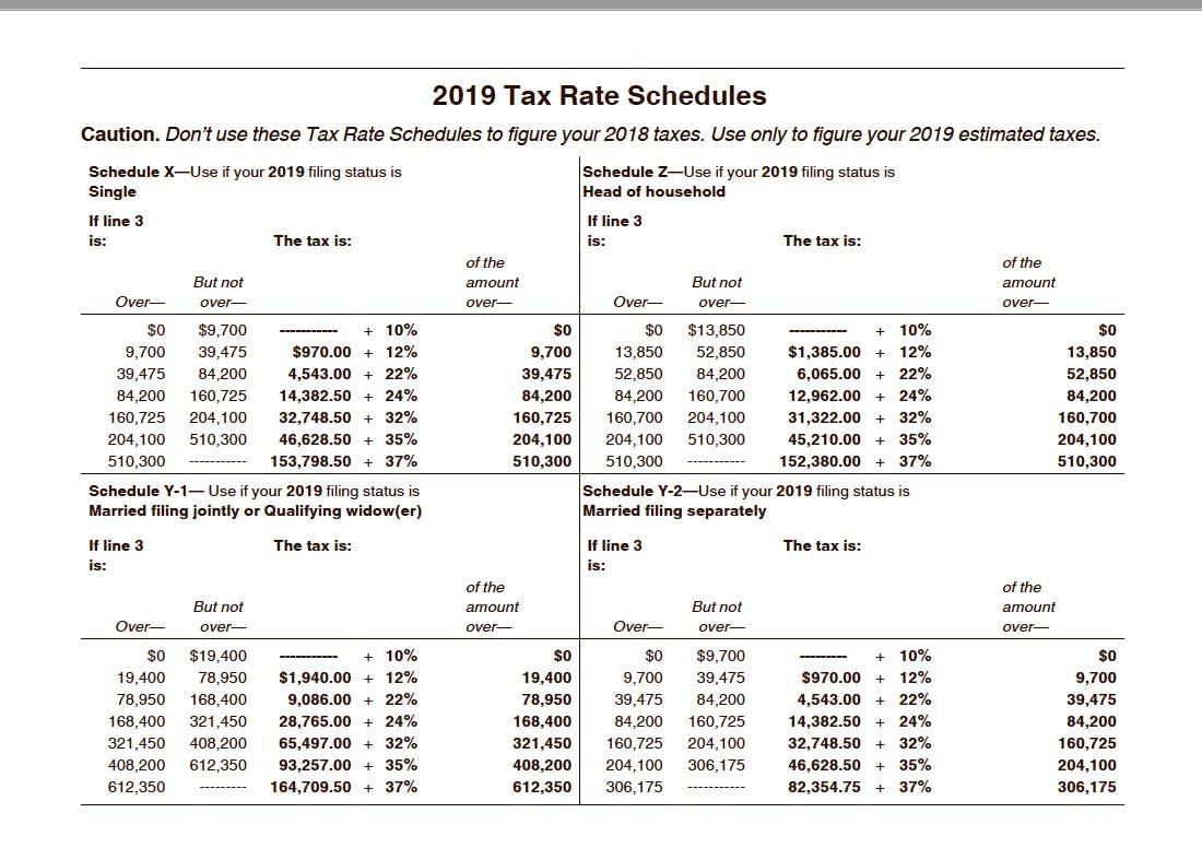 Form 1040Es A Simple Guide To Estimated Tax Forms  Bench Accounting With Regard To 2019 Tax Worksheet