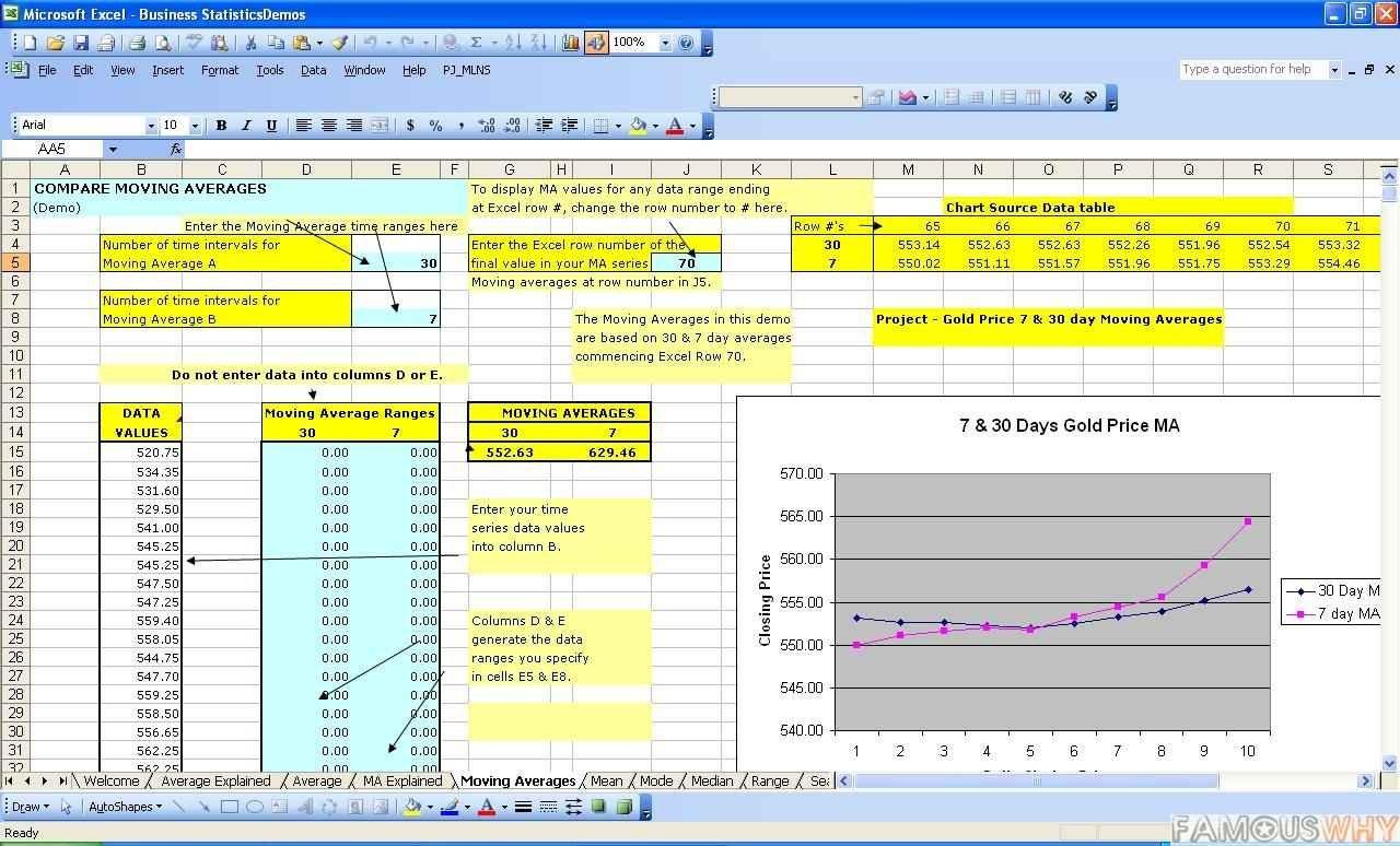 Free Advanced Excel Spreadsheet Templates | Natural Buff Dog Intended For Advanced Excel Spreadsheet Templates