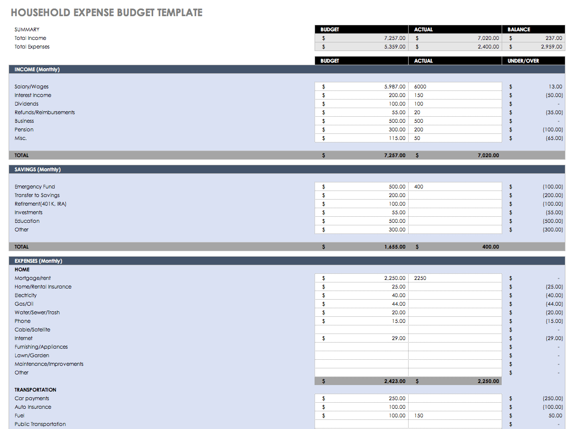 Free Budget Templates In Excel For Any Use Along With Excel Budget Expense Report Monthly Budget Planner
