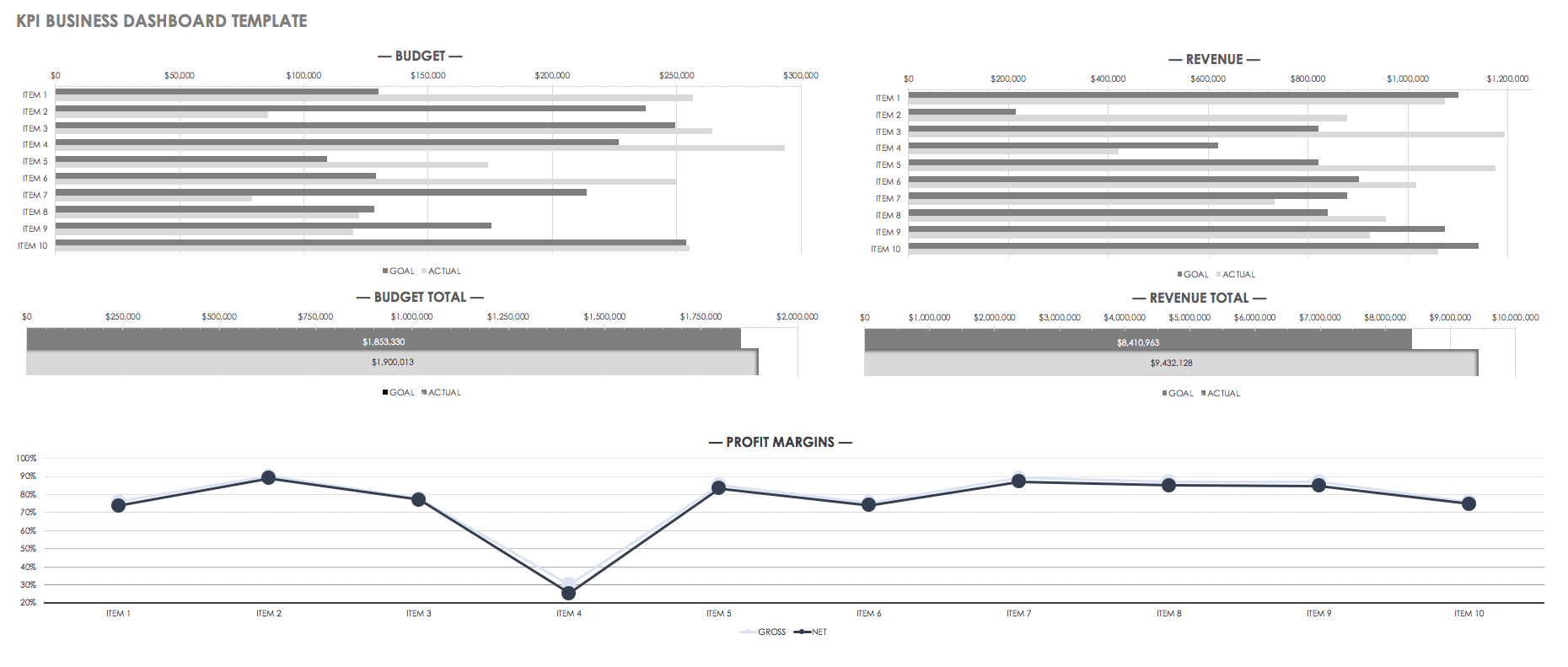 Free Excel Dashboard Templates   Smartsheet As Well As Free Kpi Dashboard Excel