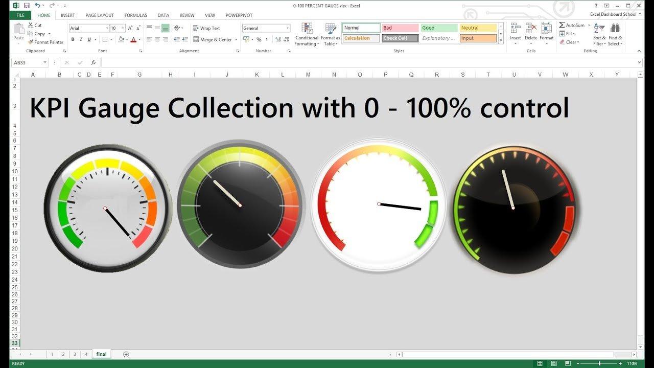 Free Excel Kpi Gauge Dashboard Templates   Excel Dashboard School ... In Excel Kpi Gauge Template