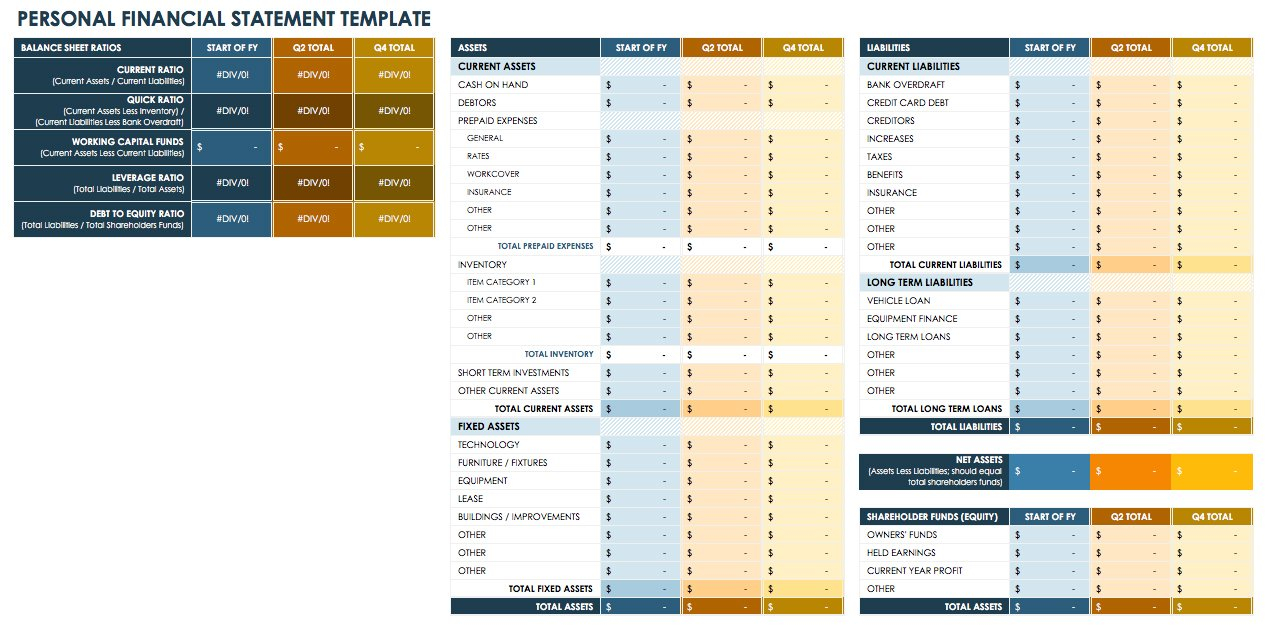 Free Financial Planning Templates | Smartsheet Or Personal Financial Forecasting Spreadsheet