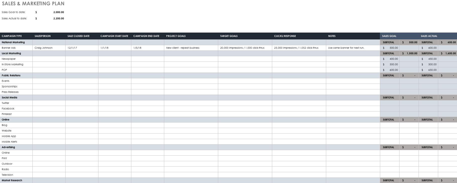 Free Marketing Plan Templates For Excel | Smartsheet Also Marketing Spreadsheet Template