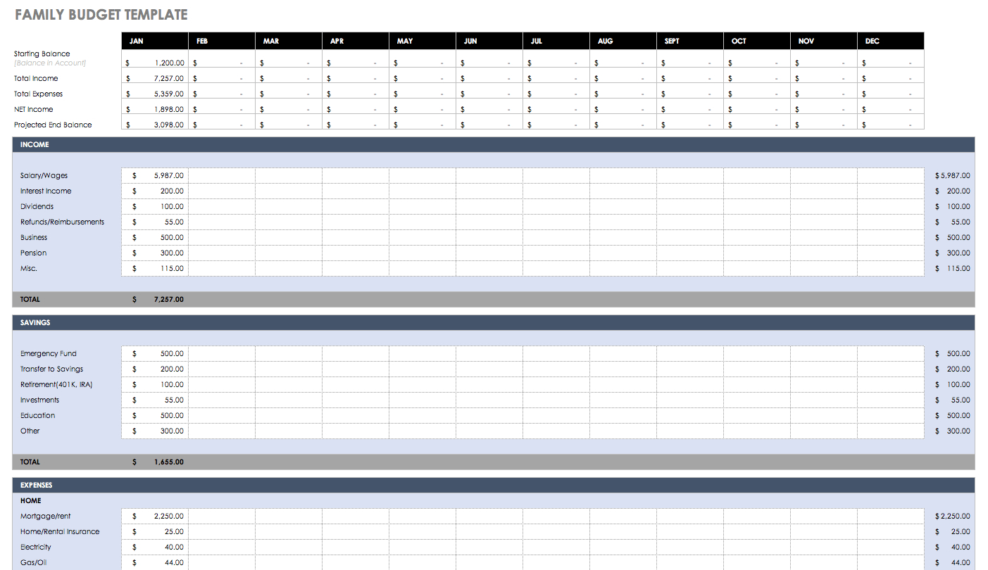 Free Monthly Budget Templates | Smartsheet With Monthly Expense Spreadsheet Template