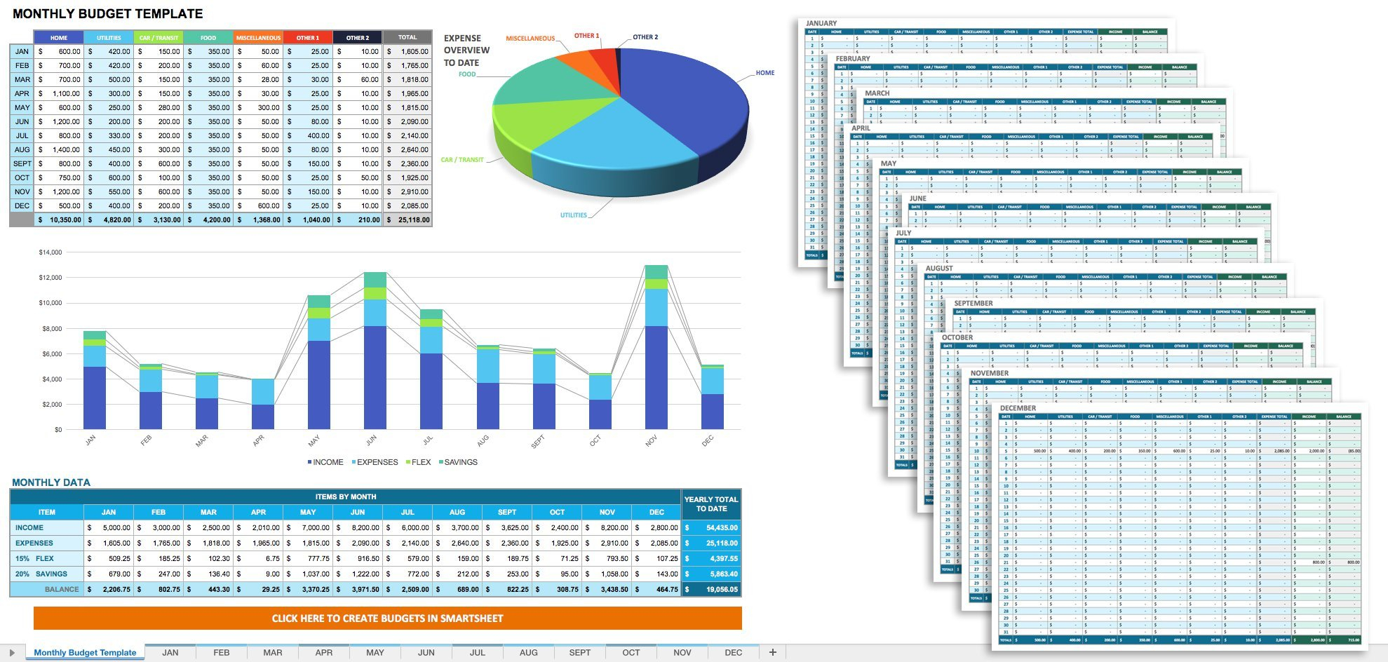 Free Monthly Budget Templates | Smartsheet Within Monthly Living Expenses Spreadsheet