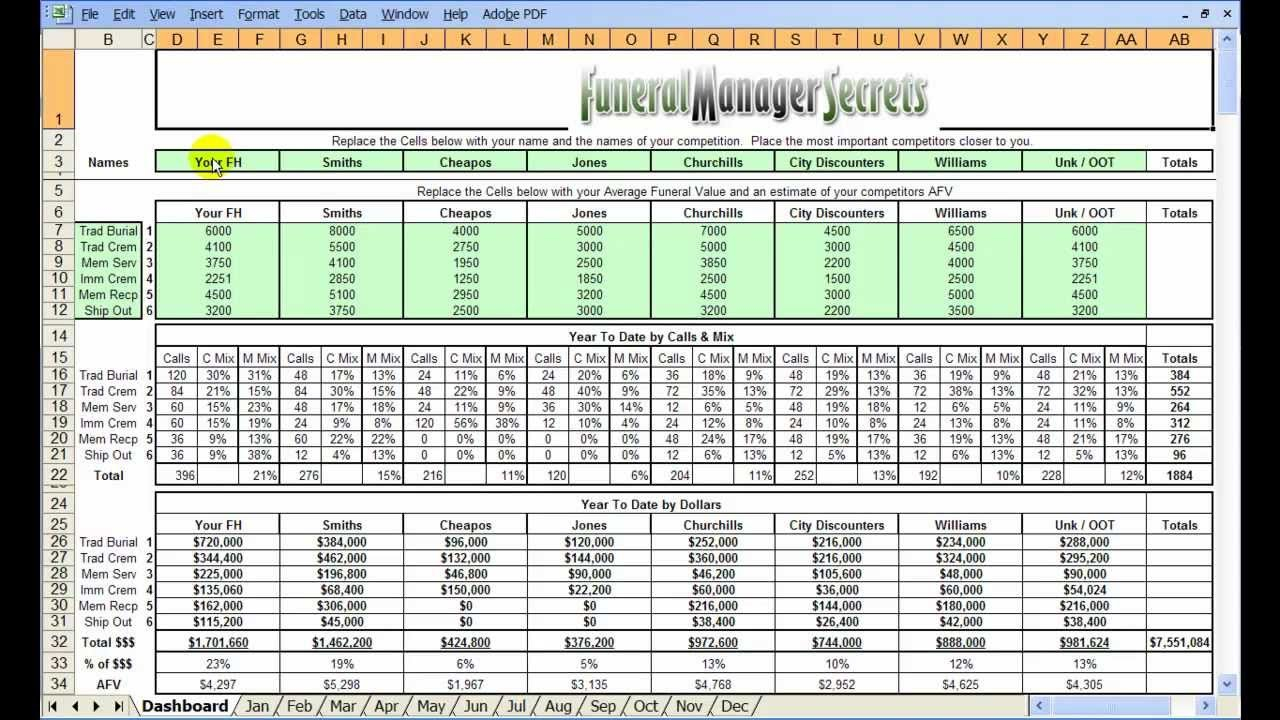 Funeral Home Competitive Strategies   Funeral Competition Tracker ... Along With Funeral Cost Spreadsheet