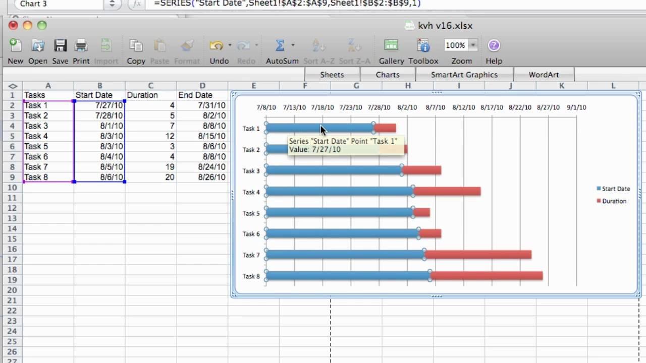 Gantt Chart Tutorial Excel 2007 Mac   Youtube As Well As Gantt Chart Template Excel Mac