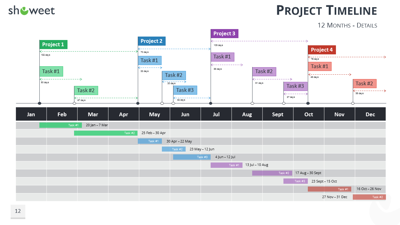 Gantt Charts And Project Lines For Powerpoint Management Plan Line ... For Project Management Timeline Template Powerpoint