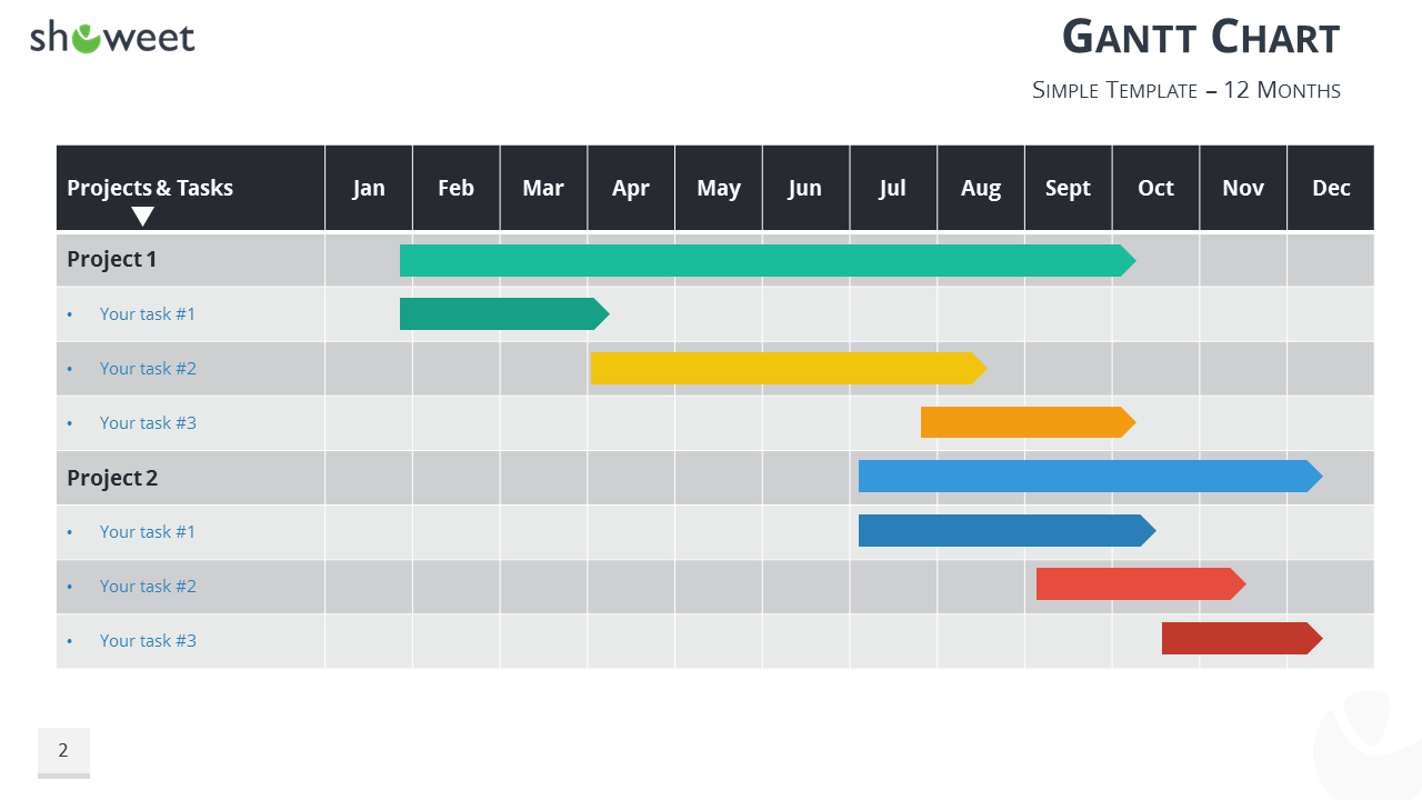 Gantt Charts And Project Timelines For Powerpoint Along With Gantt Chart Ppt Template Free Download