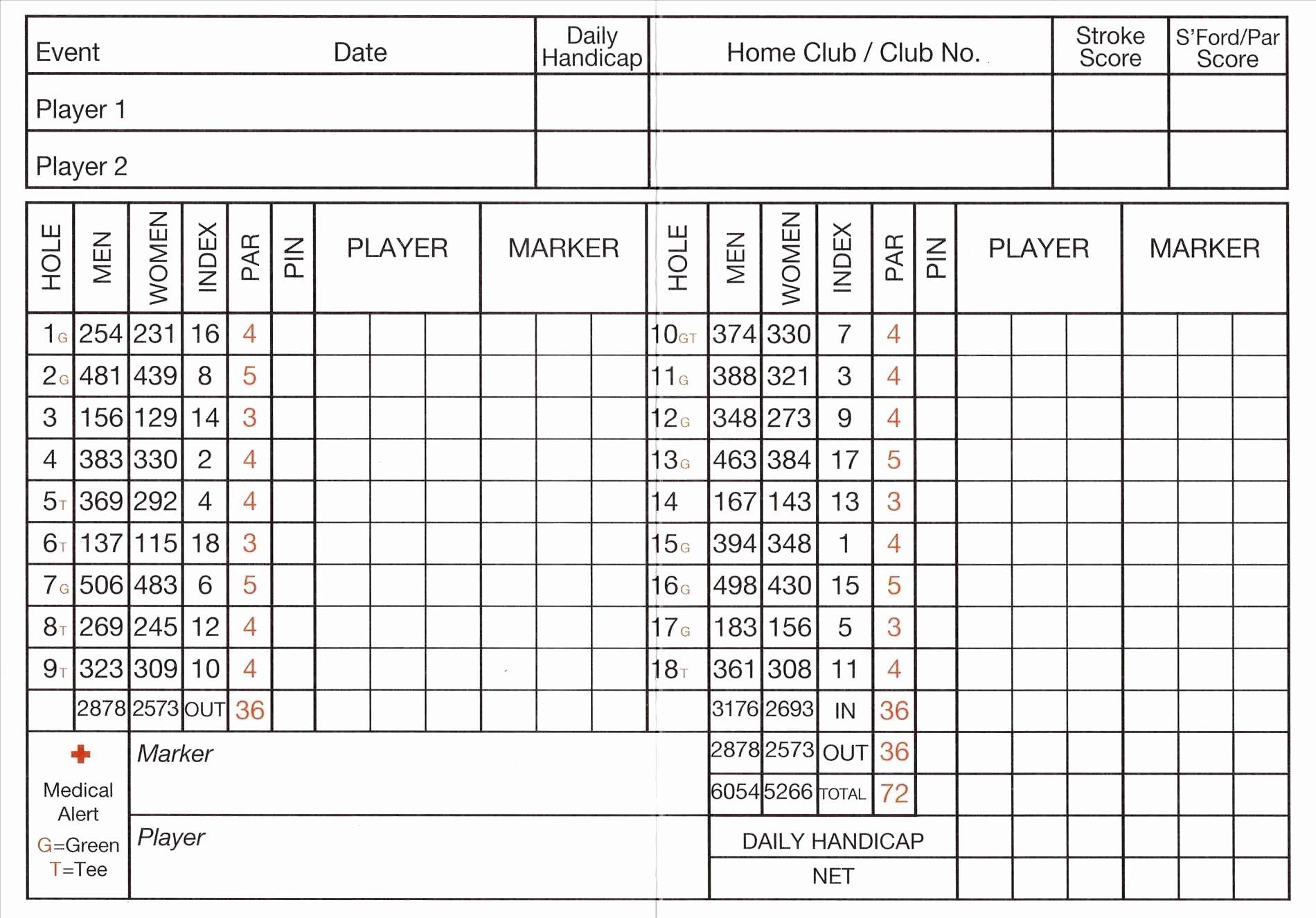 Golf Skins Game Spreadsheet – Spreadsheet Collections As Well As Golf Skins Game Spreadsheet