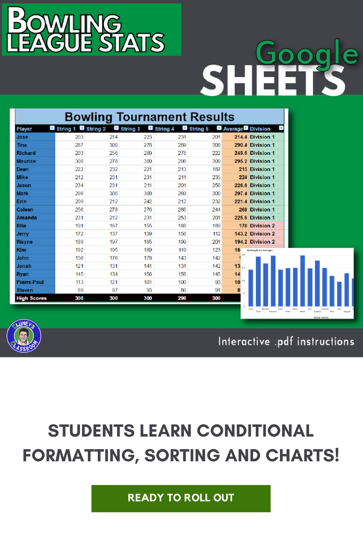 Google Sheets   Bowling Scores Chart Review | Google Docs Lessons ... With Regard To Bowling Spreadsheet