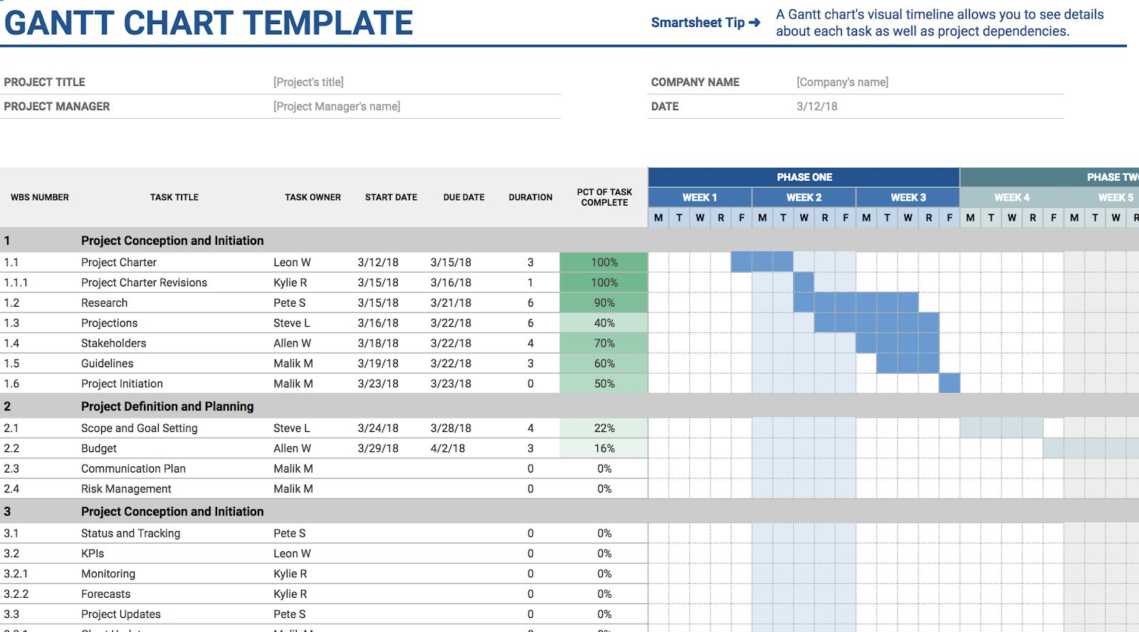 Google Sheets Templates Project Management Template Youtube Free Of ... Within Google Spreadsheet Project Management Template