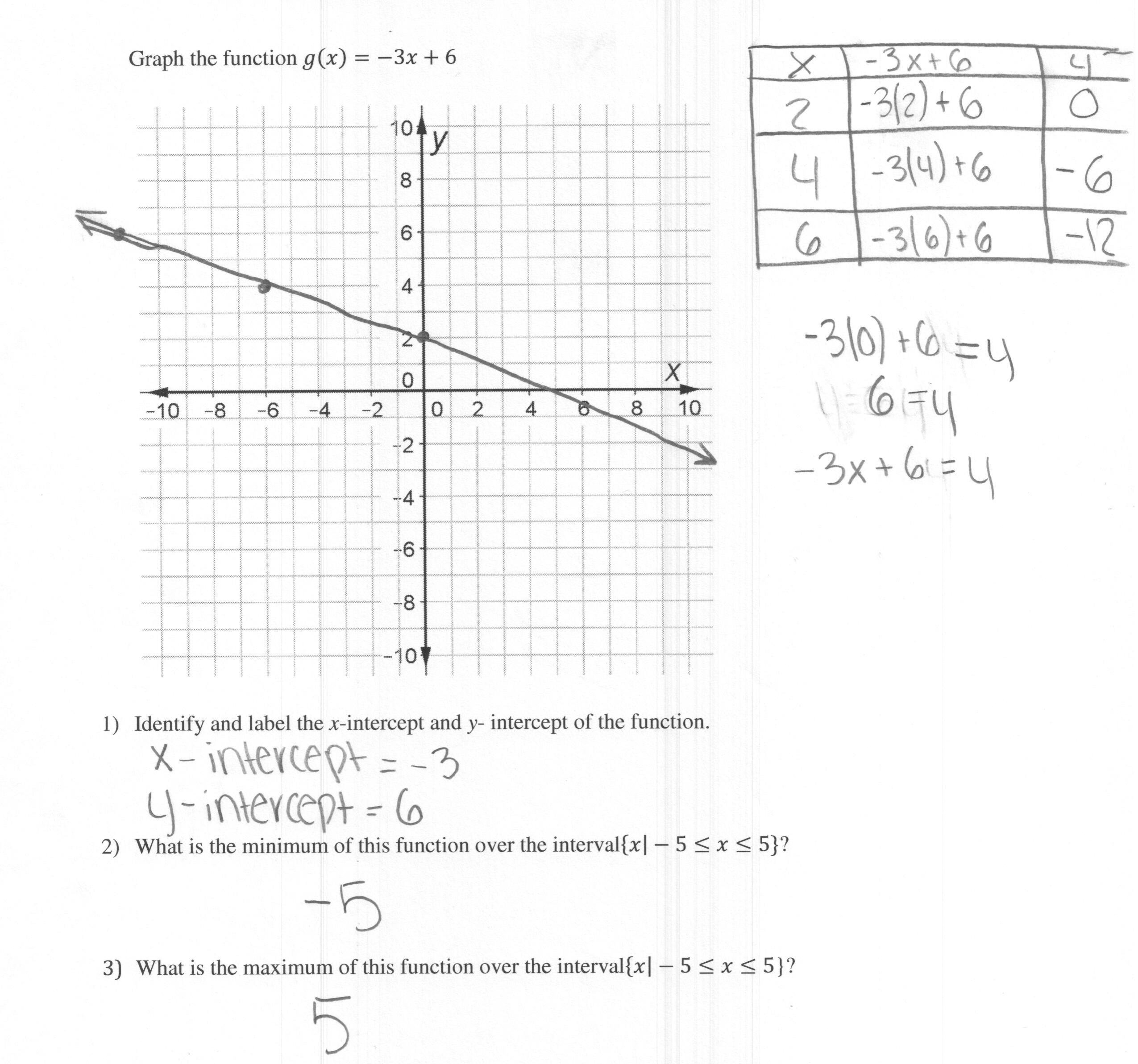 Graphing A Linear Function Students Are Asked To Graph A Linear Inside Graphing Linear Functions Worksheet