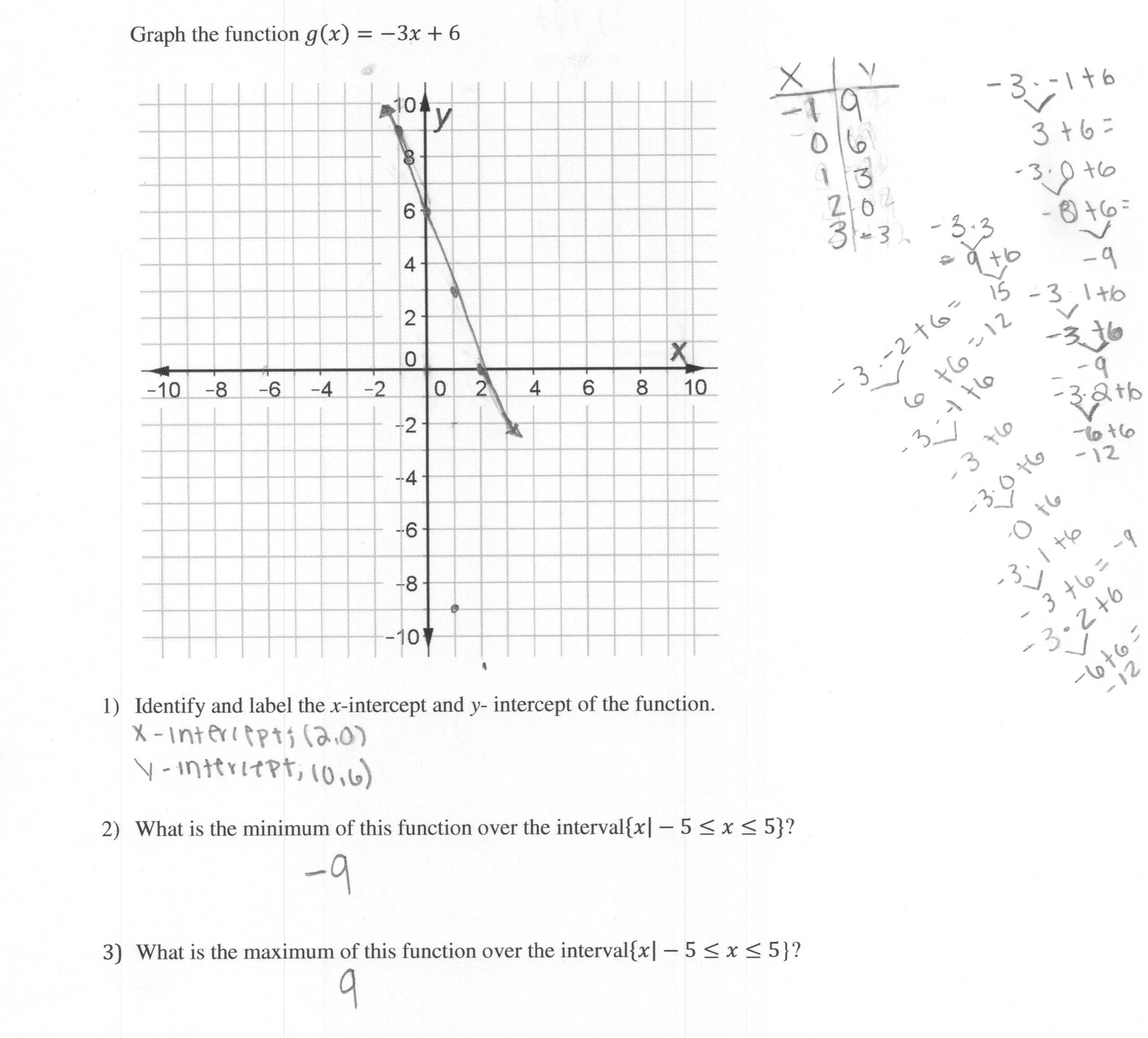 Graphing A Linear Function Students Are Asked To Graph A Linear With Regard To Graphing Linear Functions Worksheet