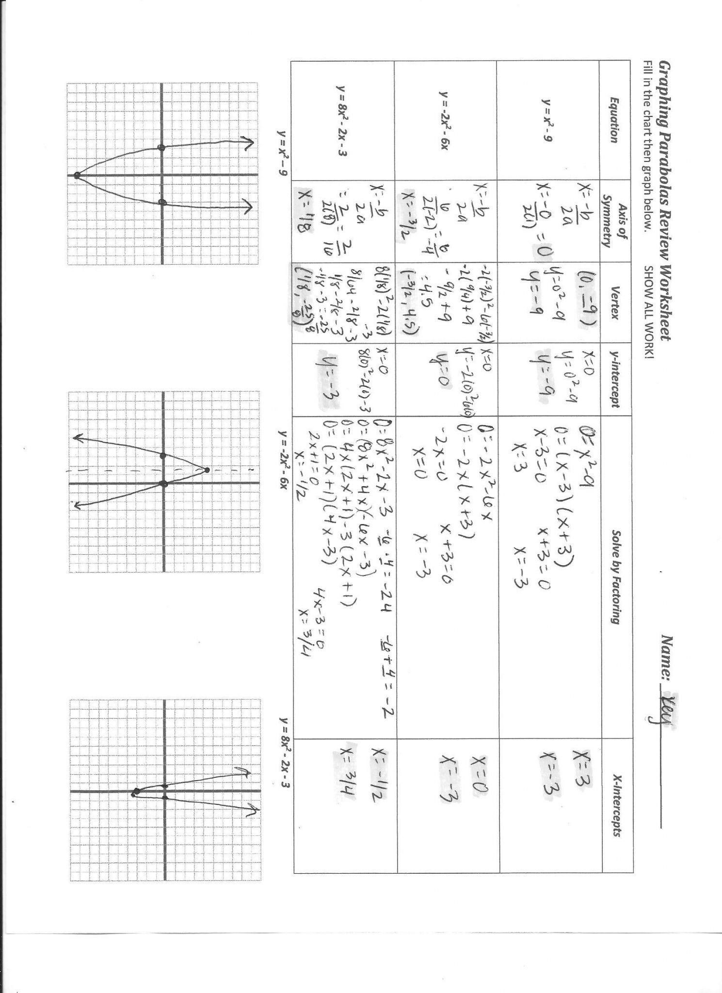 Graphing Quadratic Functions Worksheet Answer Key  Briefencounters With Graphing Quadratic Functions Worksheet Answer Key