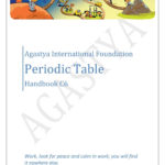 Handbook C6 Periodic Tableagastya International Foundation  Issuu For Periodic Table Magic Square Worksheet Answers