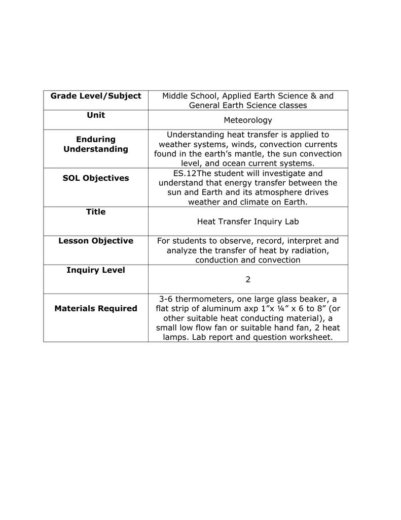 Heat Transfer As Well As Thermal Energy Worksheet Middle School