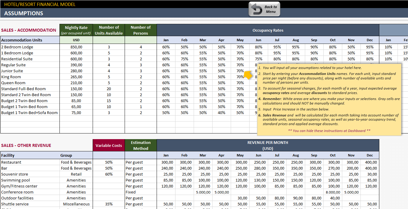 Hotel Financial Model   Hotel Feasibility Study Excel Template Pertaining To Hotel Forecasting Spreadsheet