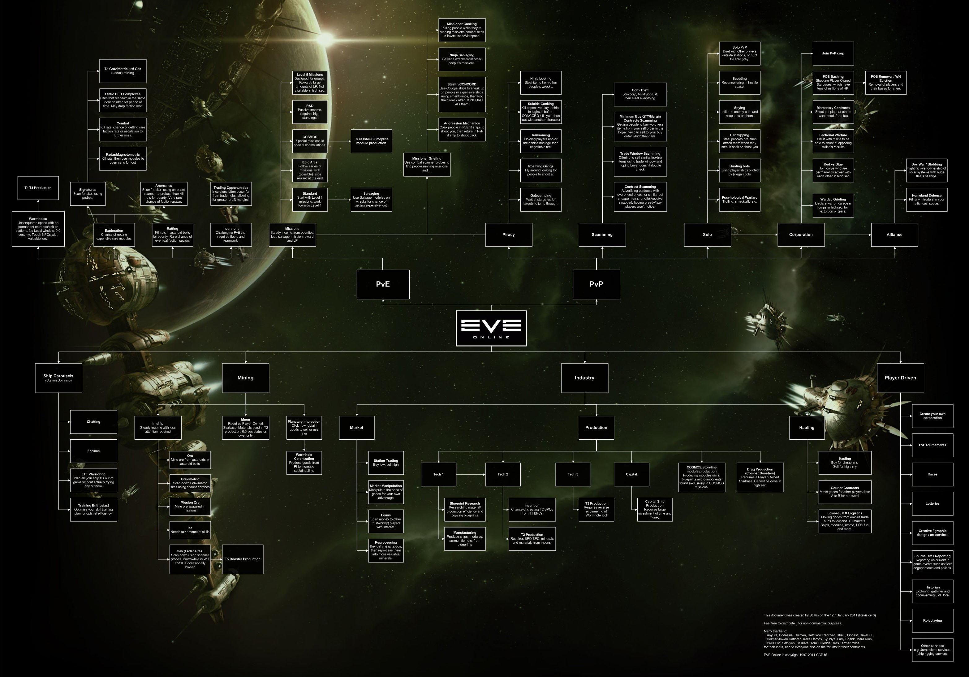 How I Learned To Love Spreadsheets In Space   Blog.lmorchard.com Or Eve Online Mining Spreadsheet