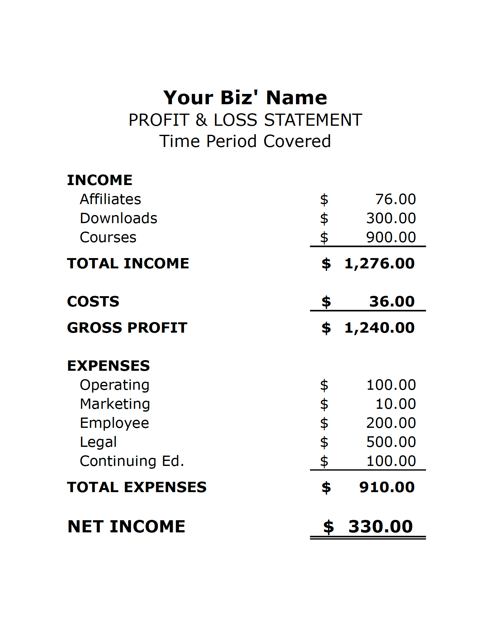 How To Create A Basic Profit  Loss Statement Free Download  The Also Free Profit And Loss Worksheet