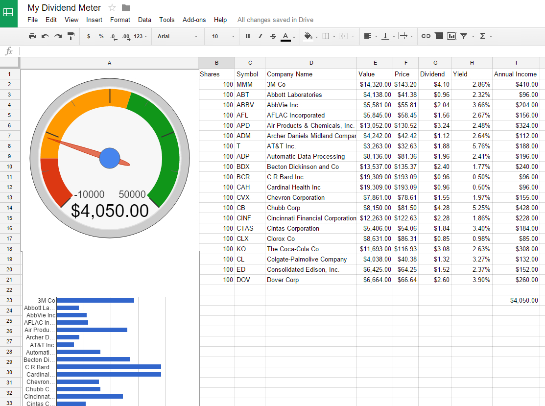 How To Create A Dividend Tracker Spreadsheet | Dividend Meter With Dividend Spreadsheet Templates