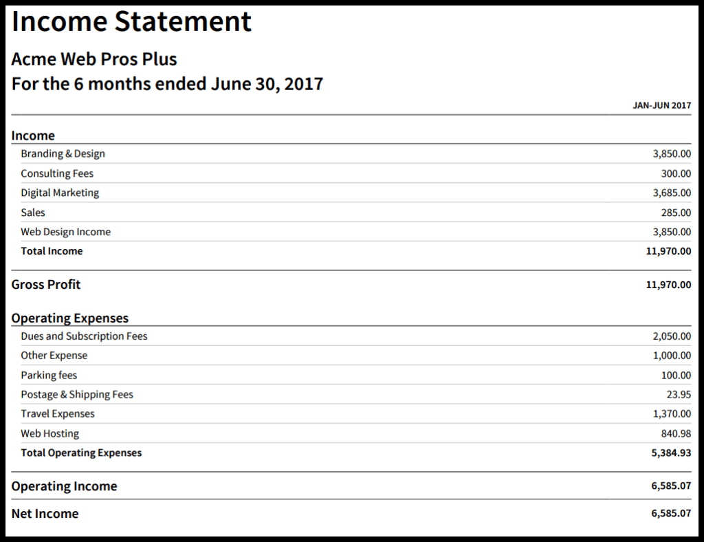 How To Create An Income Statement In Xero Regarding Monthly Income Statement