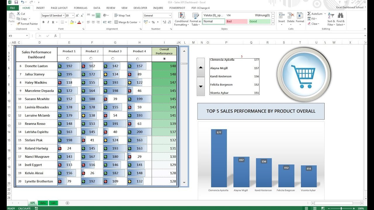 How To Create Excel Kpi Dashboard   Free Dashboard Template   Youtube Together With Create A Kpi Dashboard In Excel