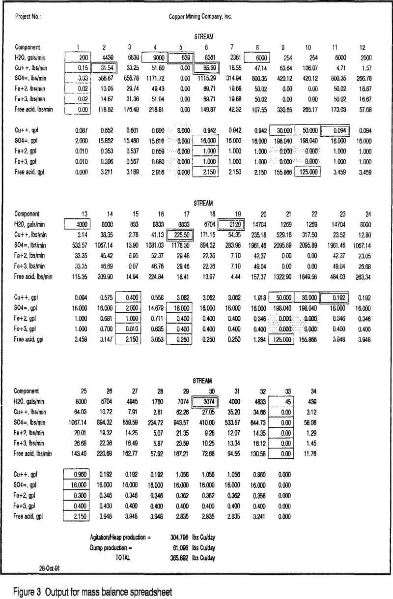 How To Do A Mass Balance In Spreadsheet   Excel With Regard To Mass Balance Spreadsheet Template