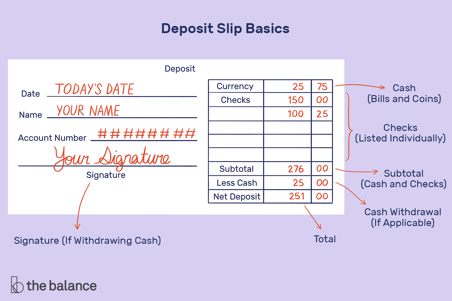 How To Fill Out A Deposit Slip And Deposit Slip Worksheet